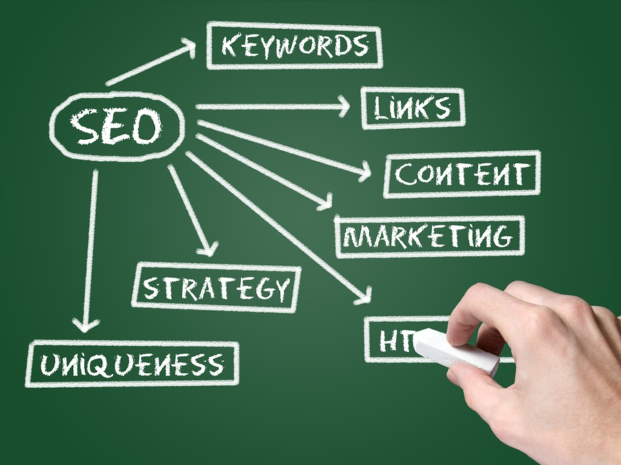 Common SEO Mistakes and How to Avoid Them