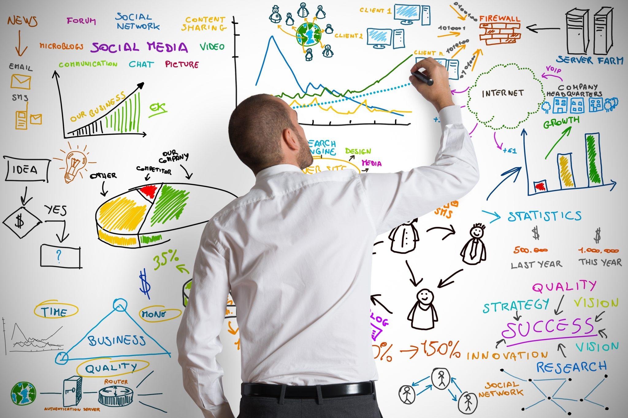 Brand Management Beyond Web Design