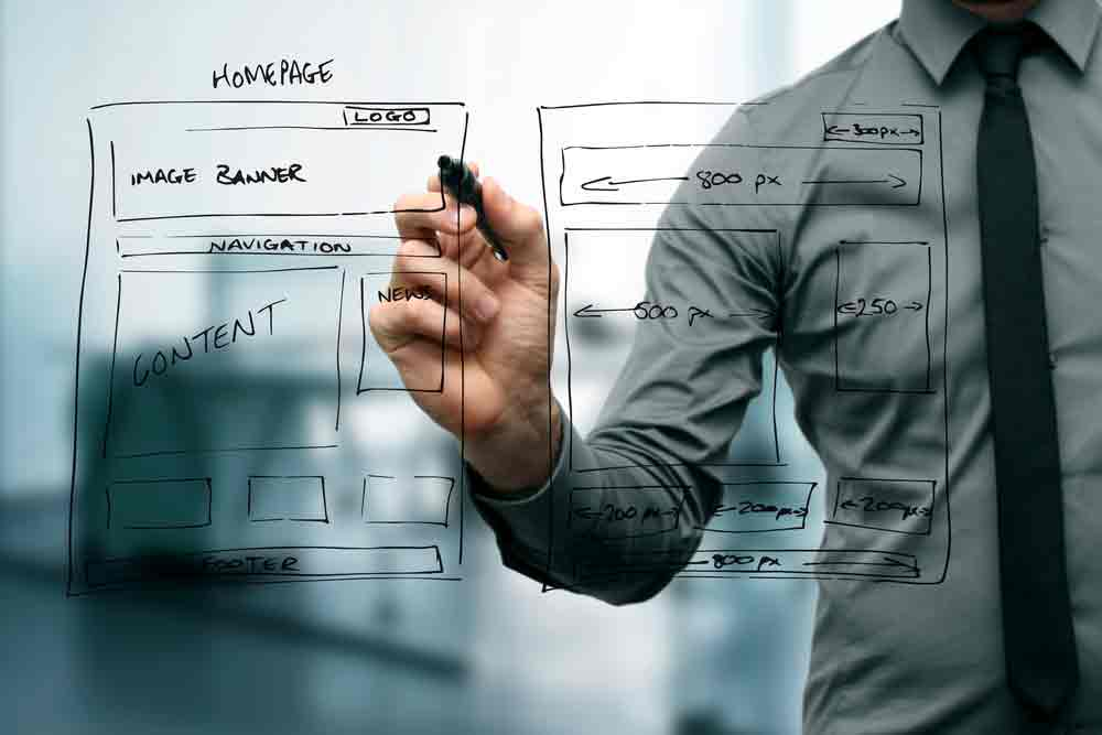 What Makes a Website Stand Out, ITVibes, Houston Web Design