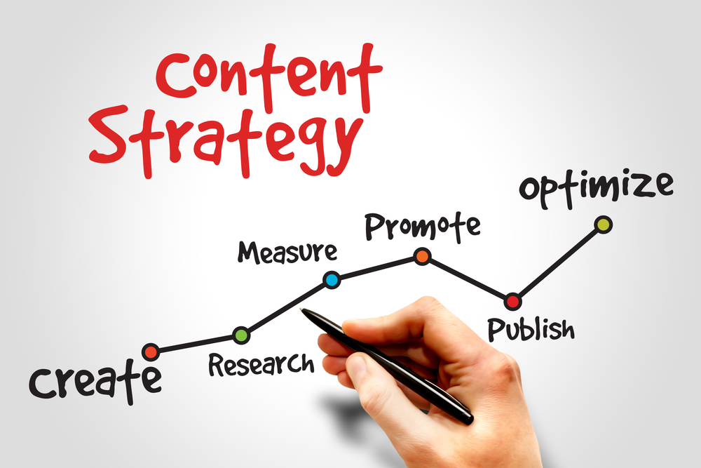 Get Started Producing Quality Content for Your Website